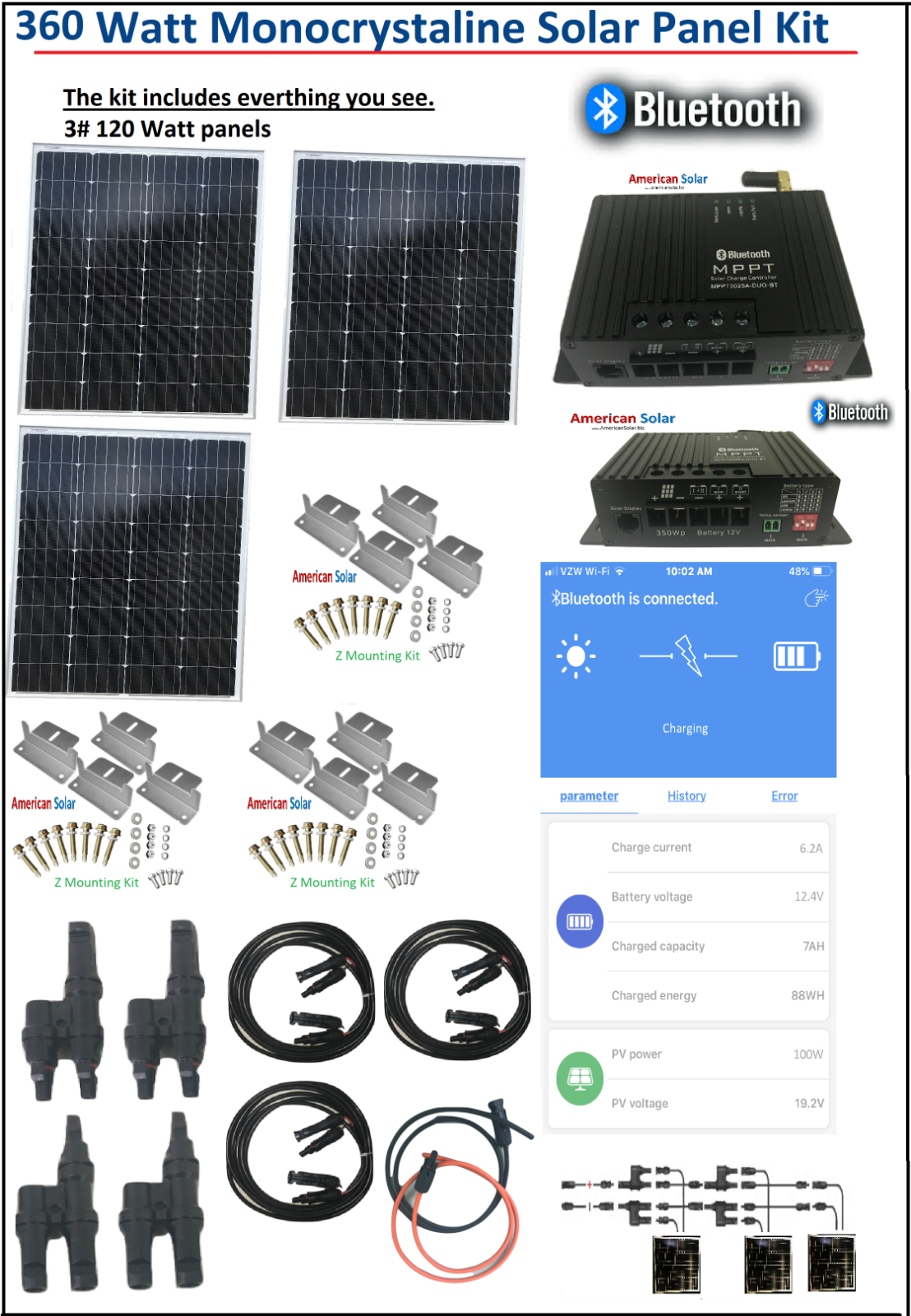 3  # Monocrystalline 120 3# Sets of Z brackets 4 # MC4 branch connectors. 1# Pair of MC4 cables  3# Sets 12 foot copper 2/16 gauge MC4 connectors 1# American Solar AM30A Mppt Blue-Tooth 30A Solar charge