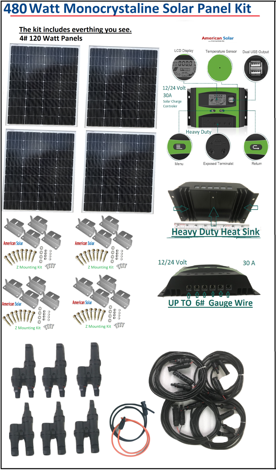 4  # Monocrystalline 4# Sets of Z brackets 6 # MC4 branch connectors. 1# Pair of MC4 cables  4# Sets 12 foot copper 2/16 gauge MC4 connectors 1# American Solar AM30A PWM 30A Solar charge