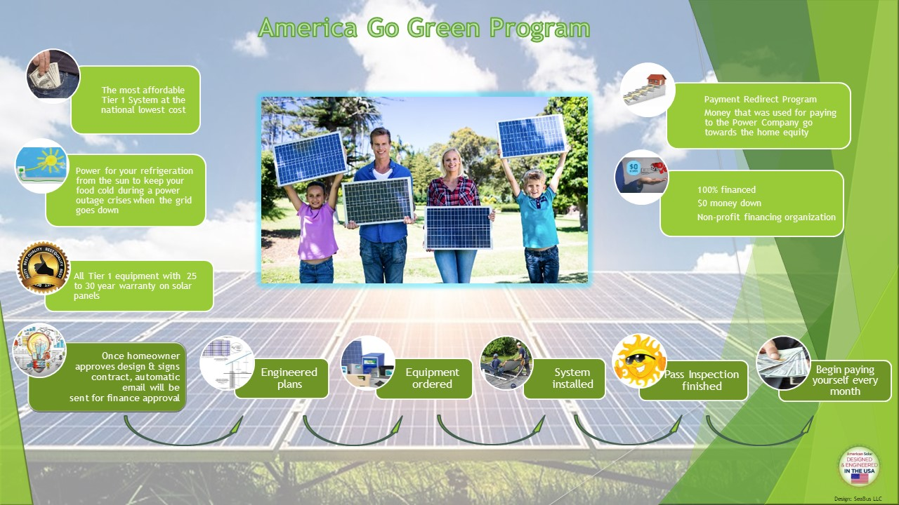 America Go Green